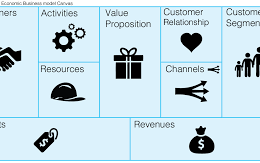 Business model canavs super