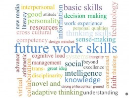 Future Work Skills Poster