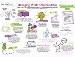 Managing-Work-Related-Stress-Image-300x213